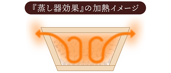 COBITSU_商品文章内3_2_2