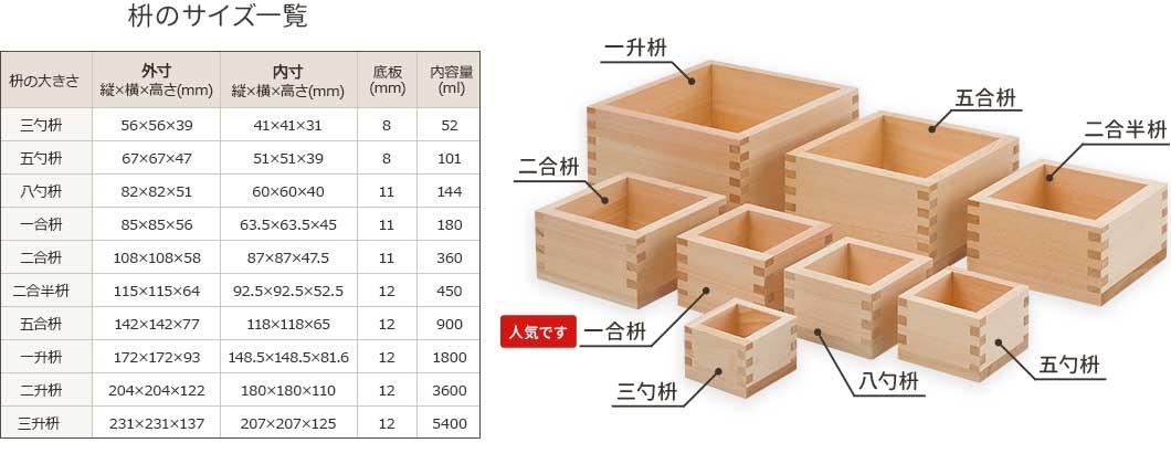 規格枡サイズ表(修正)